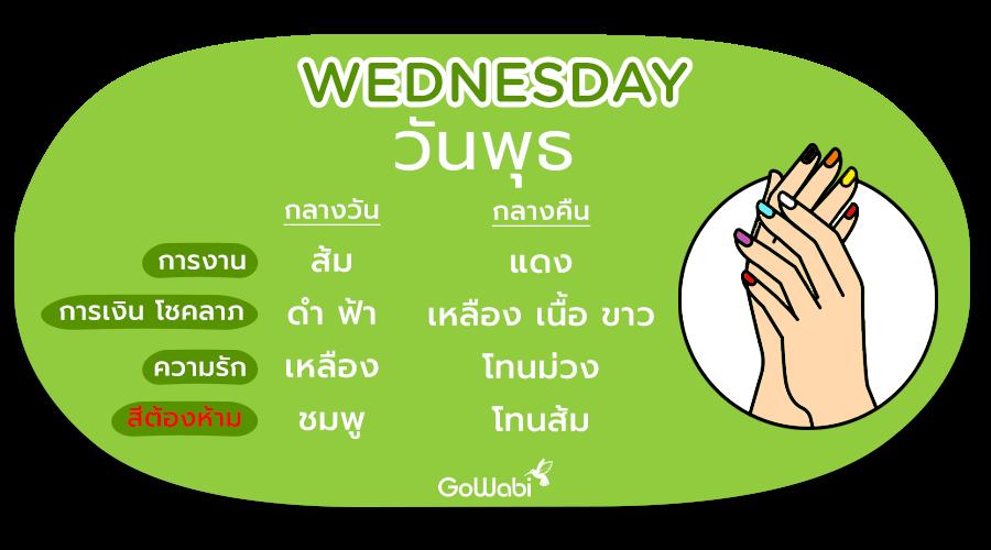 https://www.gowabi.com/th?utm_source=blog&utm_medium=educational&utm_campaign=nailfortify-2563