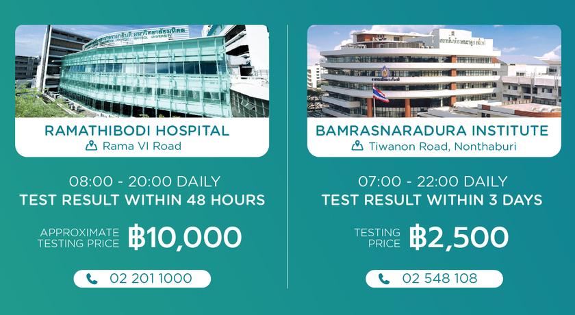 Covid 19 hospital information2