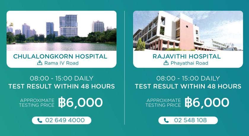 Covid 19 hospital information1